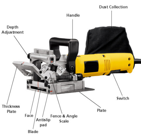The Plate Biscuit Joiner A Tool For Everyone Woodworking News
