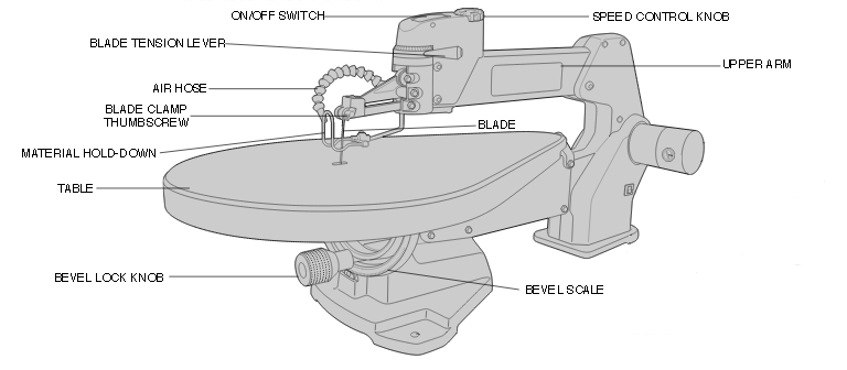 Scroll saw set up use woodworking news scroll saw diagram keyboard keysfo Image collections